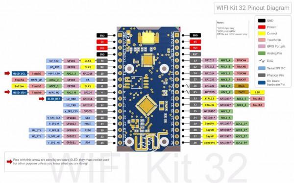 ALLNET 4duino IoT WLAN Display white - ESP32 Modul mit weißem 4 Zeilen Display